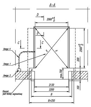 Wytyczne fundamentowe do montazu cieplego doku